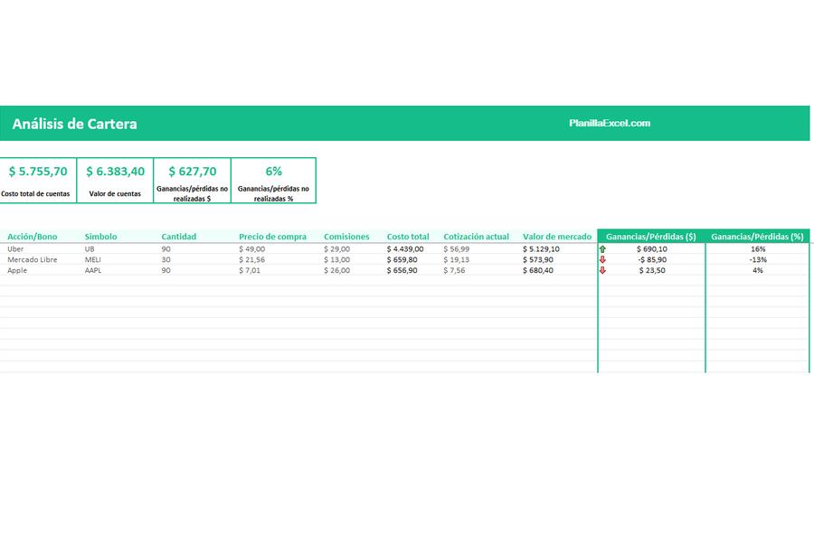 Planilla de Excel de Gestión de Cartera