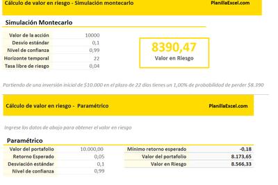 Planilla de excel de Calculo de valor en riesgo (simulación Montecarlo)