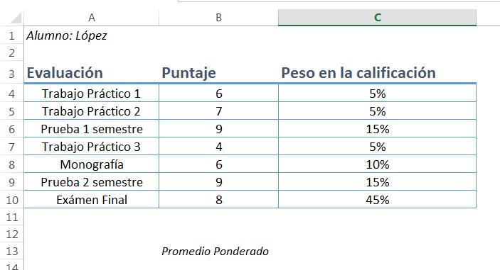 Media o promedio ponderado en Excel