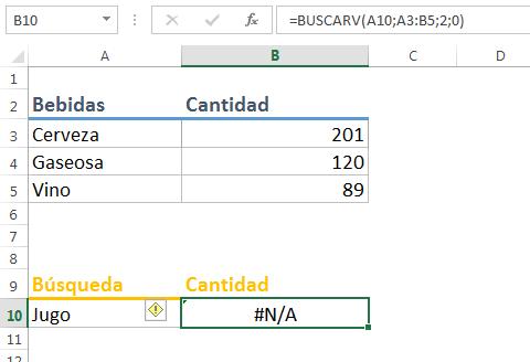 Error Excel #NA