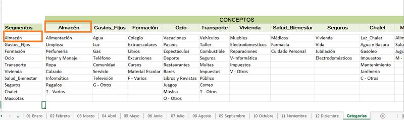 Planilla Excel control de gastos