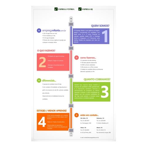 Exemplo de Layout Email Mkt/Newsletter do designer fc-ca para Newsletter Emprega Vitória
