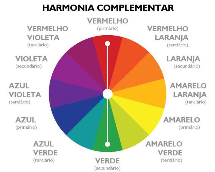 cores-na-arquitetura-roda-das-cores