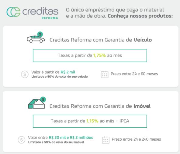 emprestimo-com-garantia-creditas