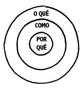 ciclo-do-encantamento-circulo-dourado