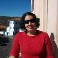 Cristina Masan - Usuário do Proprietário Direto