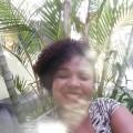 Mariana Rodrigues - Usuário do Proprietário Direto