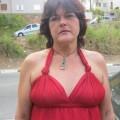 Cristiane Fagundes - Usuário do Proprietário Direto