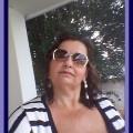 Beth Lucchesi - Usuário do Proprietário Direto