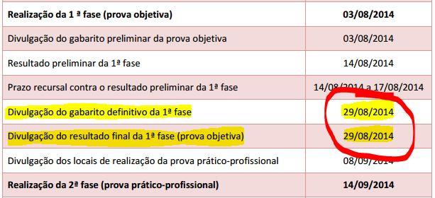 Calendário anulações 1ª Fase XIV Exame OAB