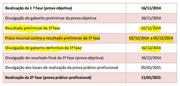 Datas importantes para XV Exame da OAB