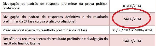 Datas de divulgação resultados XIII Exame de Ordem - OAB