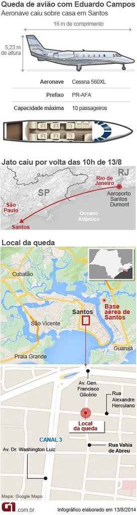 Detalhes do acidente aéreo morte Eduardo Campos
