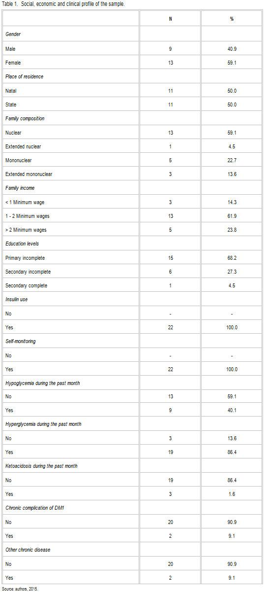 diabetes con hiperglucemia icd-9