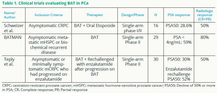 adenocarcinoma prostatico gleason 4 5 terapia 2