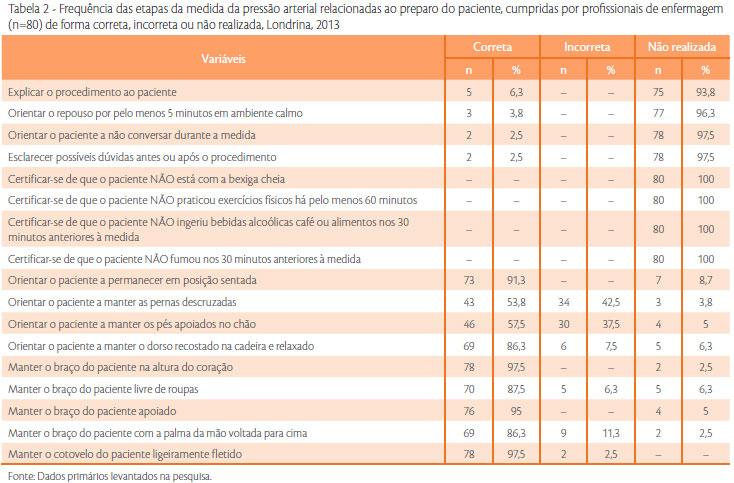 Presion arterial valores normales 2020