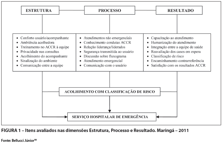 Reme Revista Mineira De Enfermagem Acolhimento Com