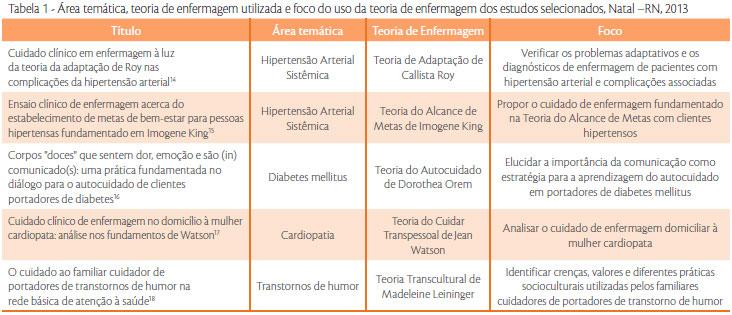 Reme Revista Mineira De Enfermagem Caracterizacao Das