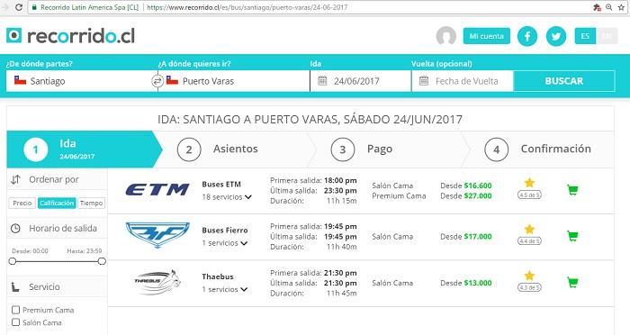 recorrido.cl - santiago - puerto varas - chile