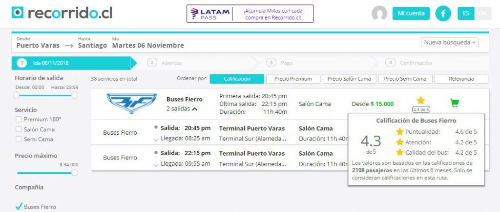 Calificaciones de Buses Fierro, ruta Puerto Varas - Santiago