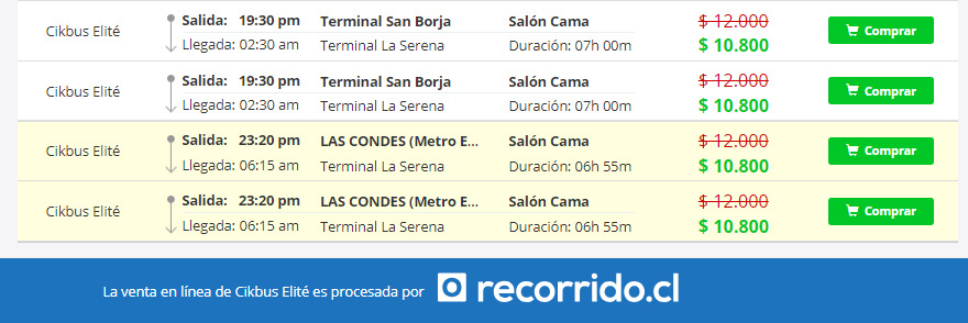 Screenshot de Recorrido.cl
