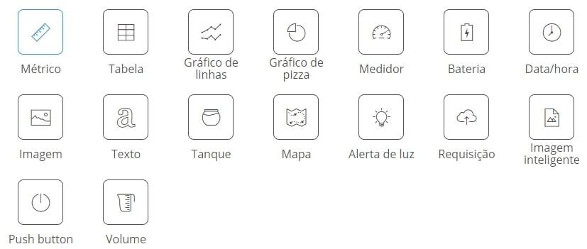 widget-metrico-selecionado