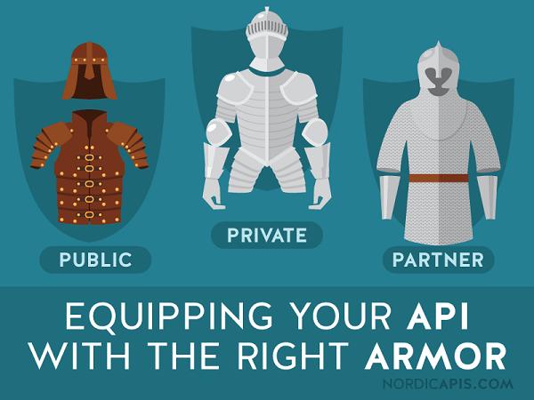 Garantir que a exposição de APIs seja bem feita, é preciso verificar segurança, monetização, custos... Tenha certeza que sua API está bem equipada!