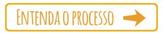 Entenda o processo