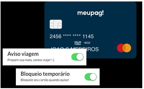 Funcionalidades do cartão de crédito