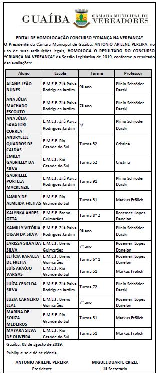 EDITAL DE HOMOLOGAÇÃO - VENCEDORES DO CONCURSO