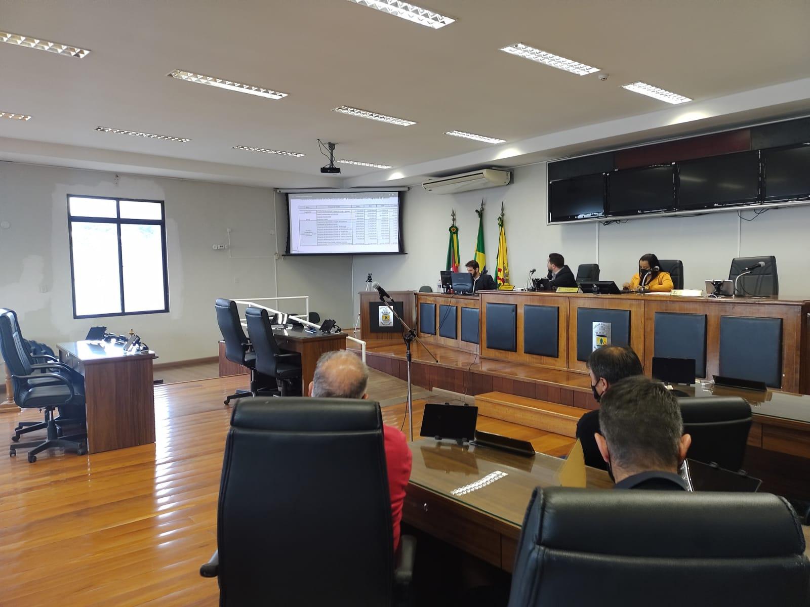 Audiência Pública sobre o plano plurianual de Guaíba