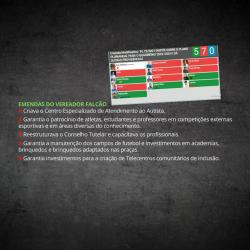 Vereadores da base do governo Vanazzi reprovam 12 emendas do vereador Falcão