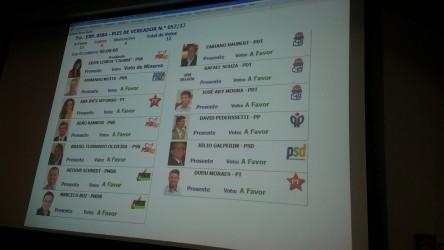 Projeto de Fabiano Haubert sobre agências bancárias é aprovado