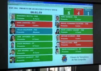 Câmara moderniza painel de votações
