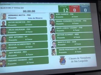 O vereador David Santos e a aprovação da Semana do Reciclador