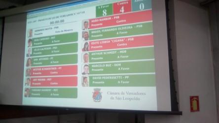 Vereador David Santos: projeto incentivando a doação de órgãos aprovado em primeira votação
