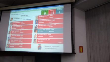 Vereadora Iara Cardoso destaca derrubada do parecer da CCJ