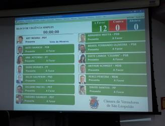 Projetos da vereadora Ana Affonso são aprovados por unanimidade