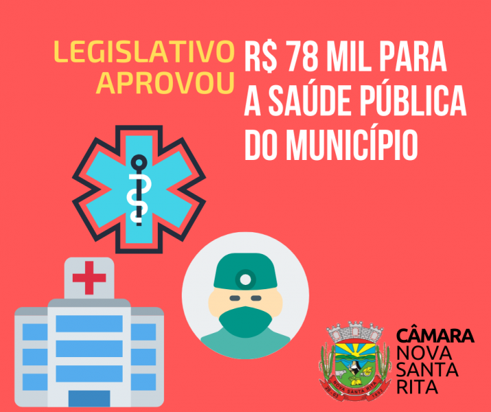 Unanimidade: Vereadores aprovam crédito de R$ 78 mil para a Saúde Pública de Nova Santa Rita