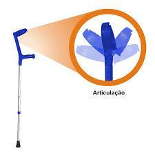 Imagem 2 do produto Muleta Canadense Articulada Alo - Azul