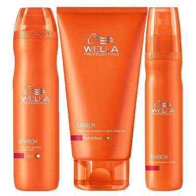 Kit Shampoo + Condicionador + Spray Hidratante Wella Professionals Enrich - Kit