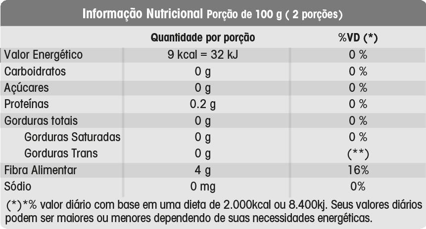 Tabela comparativa referente a 100 gramas de massa sem molho