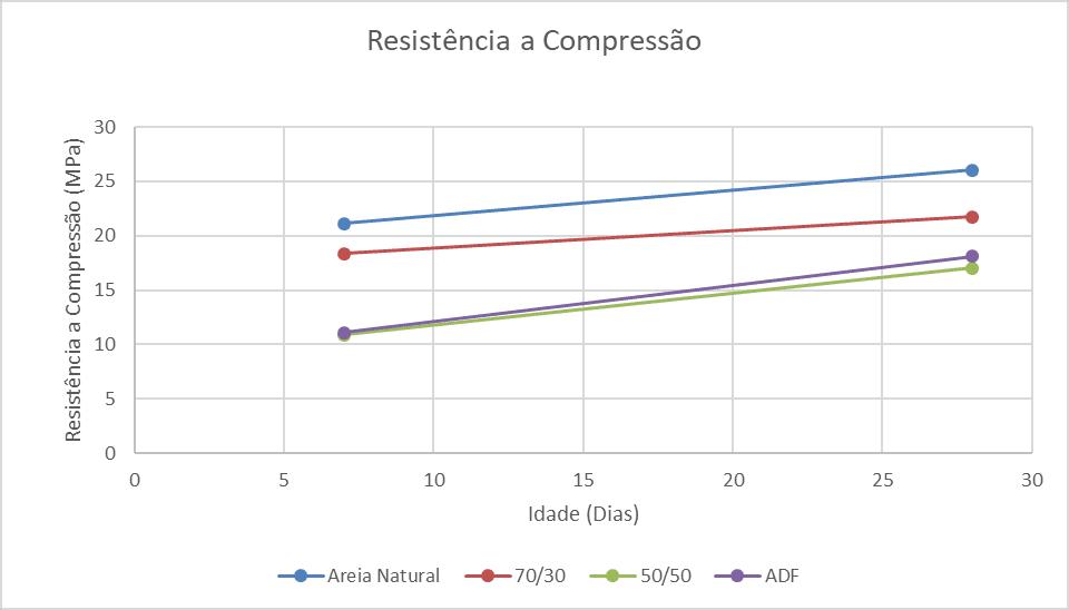 graf_01_concreto_areia_fundição