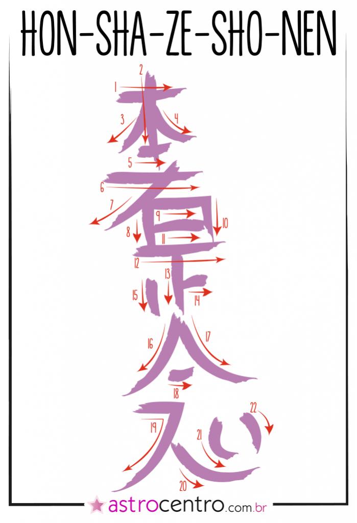 símbolos reiki - hon-sha-ze-sho-nen