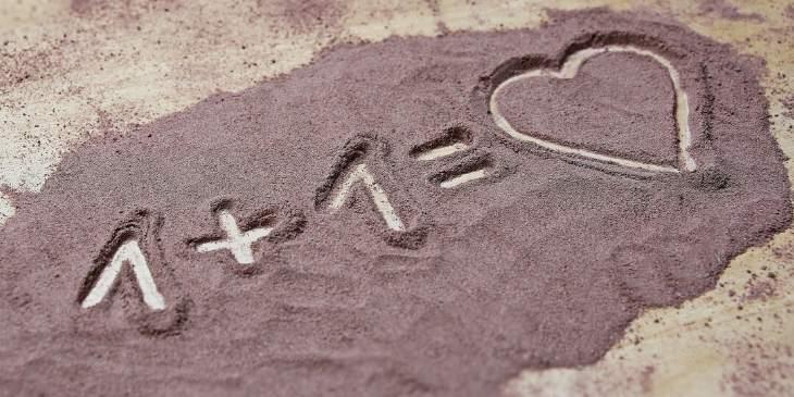 Previsões do amor para os signos