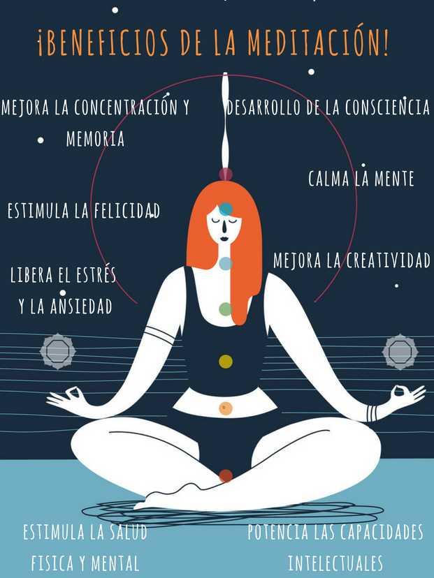 infografia-meditación