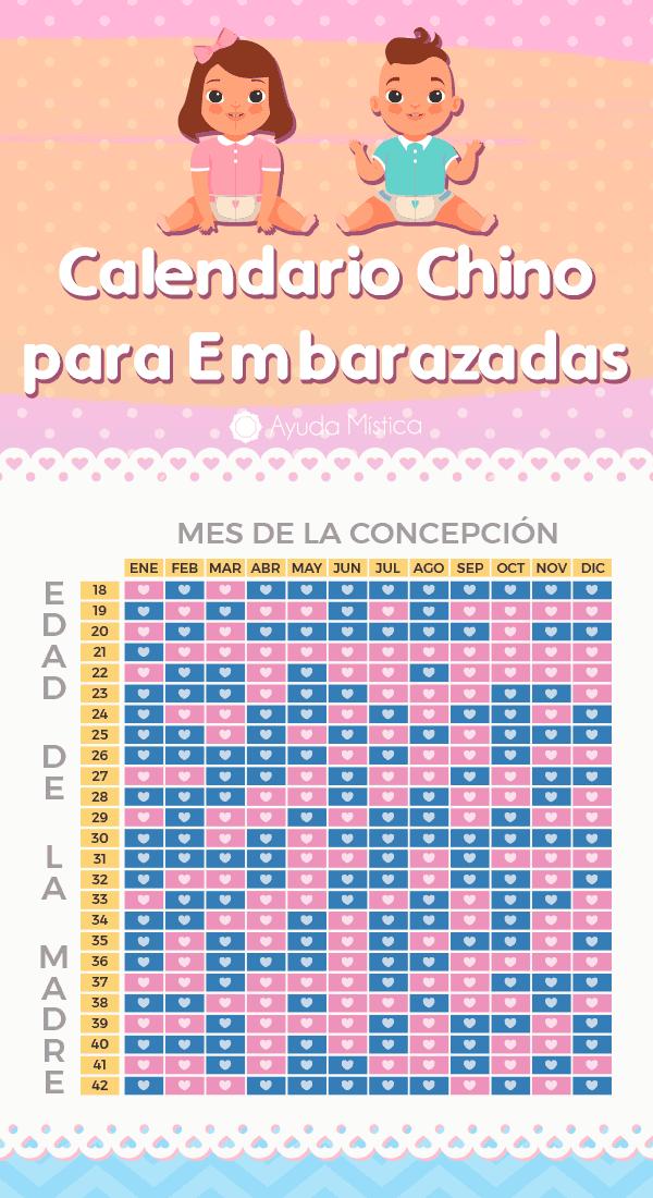 Calendario Chino Para Saber Si Es Nina O Nino.Bebe A Bordo Calendario Chino Para Saber Si Es Nino O Nina