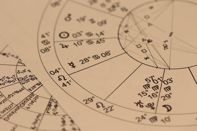 planetas retrógrados - carta natal