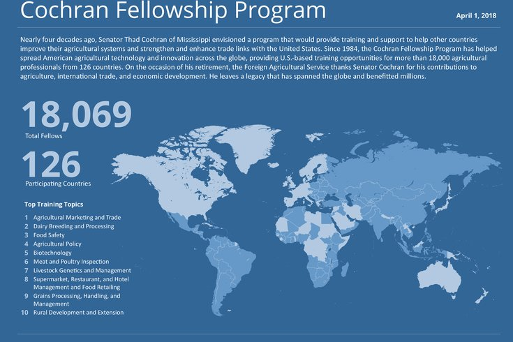 Cochran Fellowship Program: Technical exchange program between the United States and developing countries.
