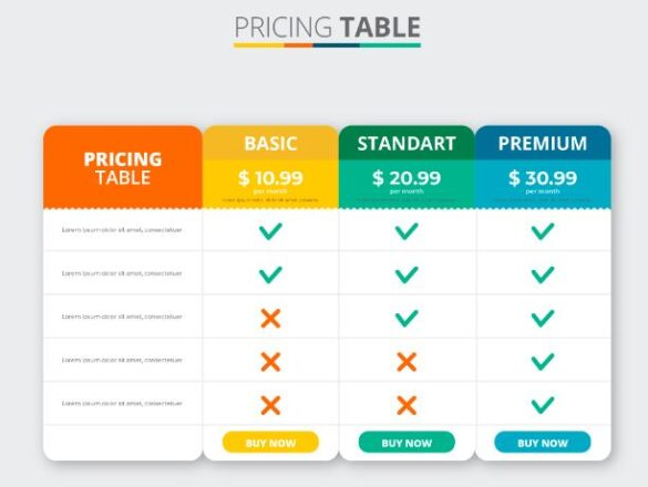 Confira a tabela de preços de plano de saúde!
